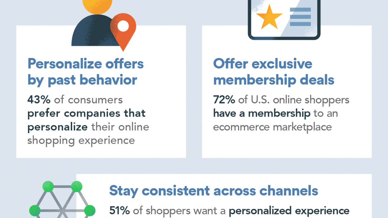 26 Must-Know E-Commerce Statistics for 2019