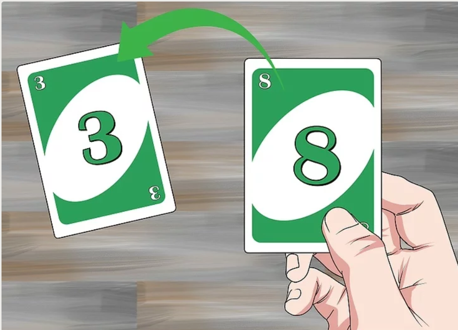 Match Colour, Number or the Symbol of the Cards