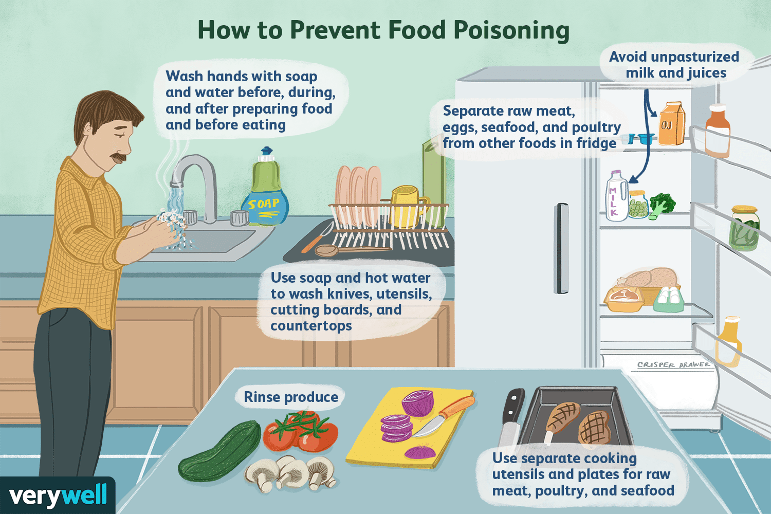 how to treat food poisoning