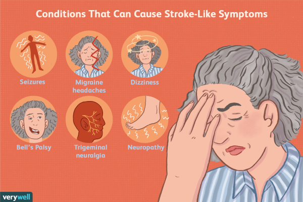 what causes a stroke