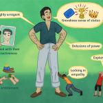 Traits Of a Sociopath